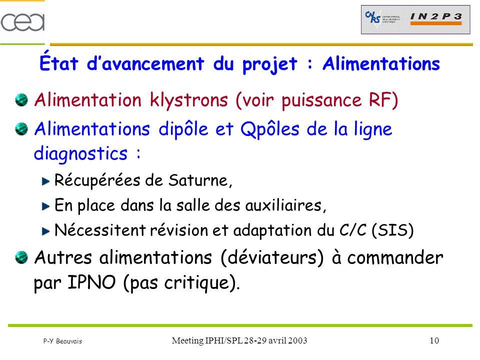 P-Y Beauvais Meeting IPHI/SPL 28-29 avril 200310 État d'avancement du projet : Alimentations Alimentation klystrons (voir puissance RF) Alimentations
