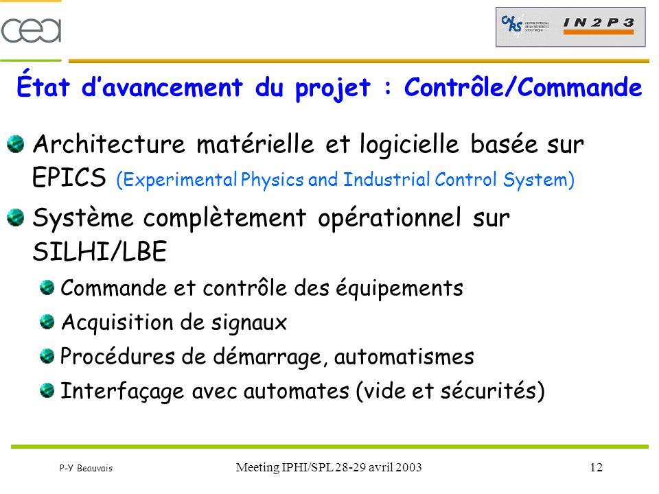 P-Y Beauvais Meeting IPHI/SPL 28-29 avril 200312 État d'avancement du projet : Contrôle/Commande Architecture matérielle et logicielle basée sur EPICS
