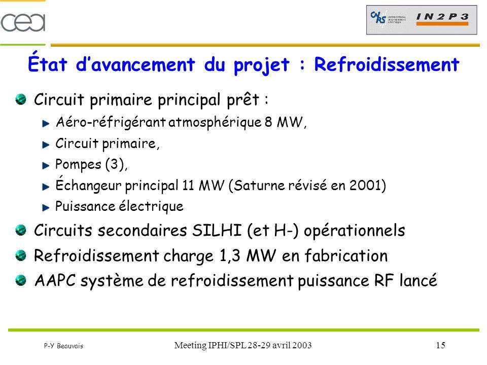 P-Y Beauvais Meeting IPHI/SPL 28-29 avril 200315 État d'avancement du projet : Refroidissement Circuit primaire principal prêt : Aéro-réfrigérant atmo
