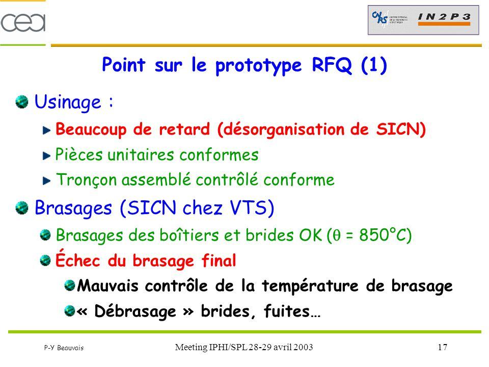 P-Y Beauvais Meeting IPHI/SPL 28-29 avril 200317 Point sur le prototype RFQ (1) Usinage : Beaucoup de retard (désorganisation de SICN) Pièces unitaire