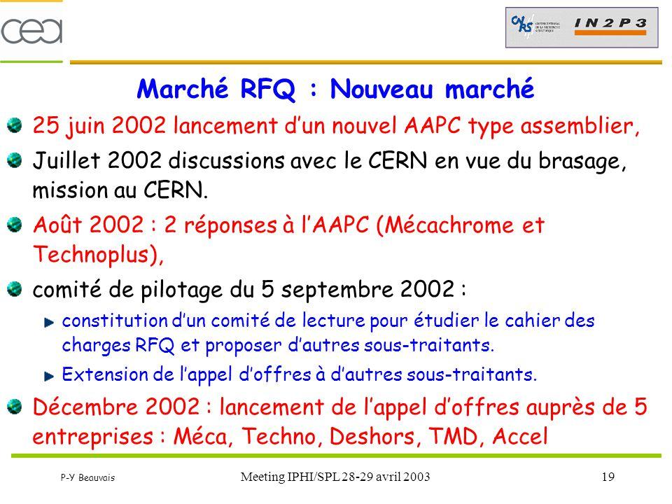 P-Y Beauvais Meeting IPHI/SPL 28-29 avril 200319 Marché RFQ : Nouveau marché 25 juin 2002 lancement d'un nouvel AAPC type assemblier, Juillet 2002 dis