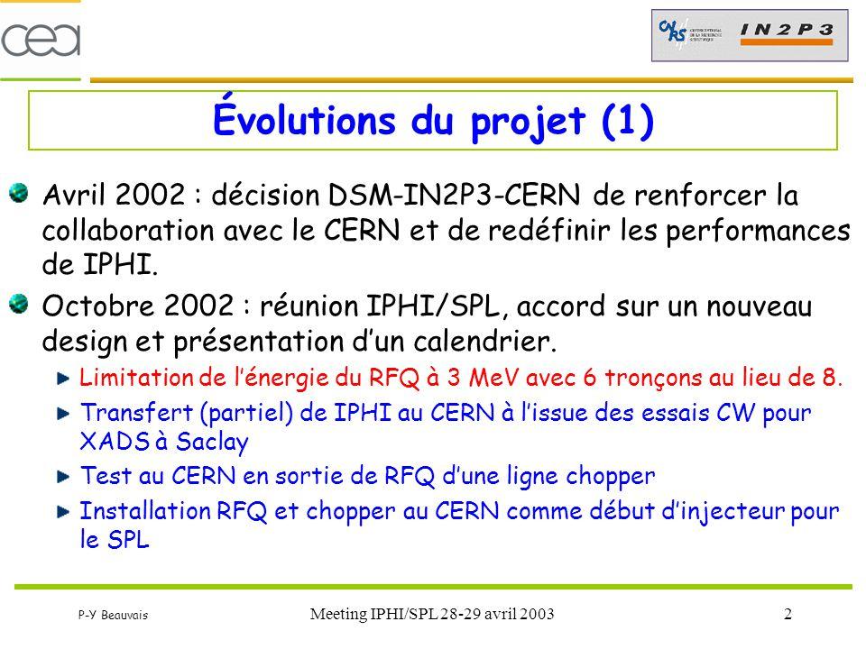 P-Y Beauvais Meeting IPHI/SPL 28-29 avril 20033 Évolutions du projet (2) Janvier 2003 : adoption d'un nouveau design de ligne diagnostics Dipôle et Qpôles plus compacts issus de l'OHE Linac Saturne Faisceau CW en ligne droite, Analyse en énergie uniquement à faible cycle utile Abandon du bloc d'arrêt type « Los Alamos » Étude d'un bloc d'arrêt cuivre CuC2 (matériau autorisé pour une énergie limitée à 3 MeV)