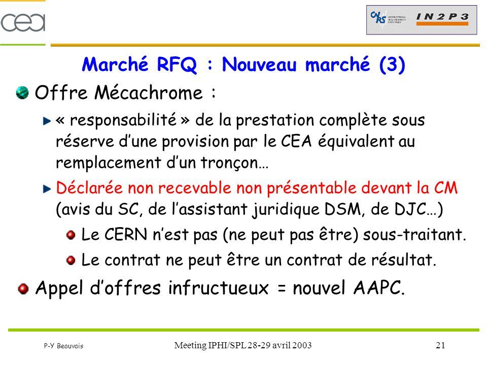 P-Y Beauvais Meeting IPHI/SPL 28-29 avril 200321 Marché RFQ : Nouveau marché (3) Offre Mécachrome : « responsabilité » de la prestation complète sous