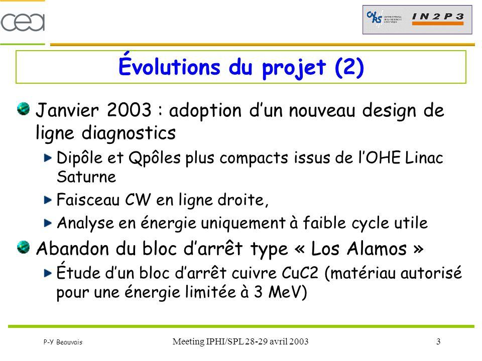 P-Y Beauvais Meeting IPHI/SPL 28-29 avril 20033 Évolutions du projet (2) Janvier 2003 : adoption d'un nouveau design de ligne diagnostics Dipôle et Qp