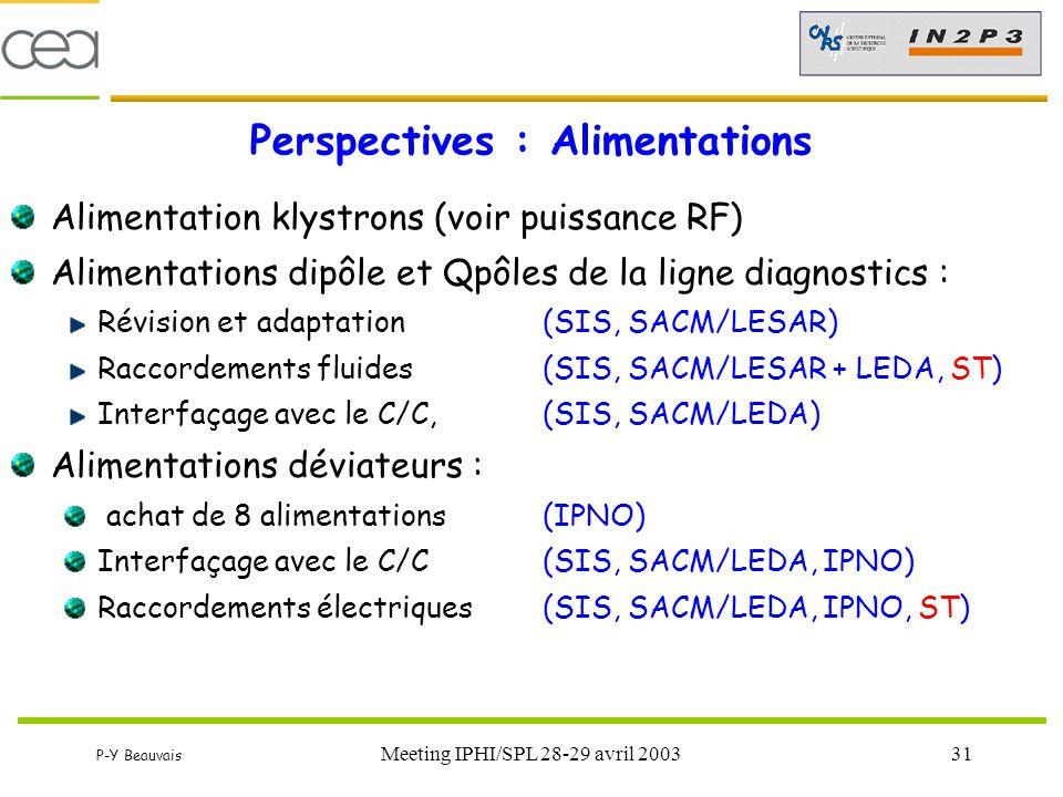 P-Y Beauvais Meeting IPHI/SPL 28-29 avril 200331 Perspectives : Alimentations Alimentation klystrons (voir puissance RF) Alimentations dipôle et Qpôle