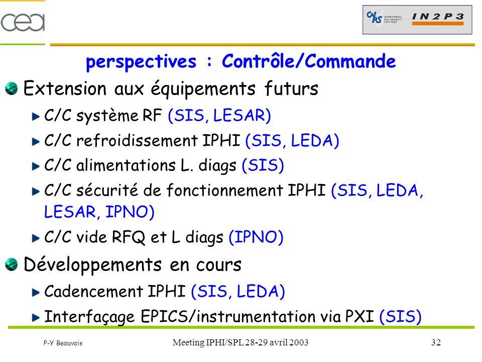P-Y Beauvais Meeting IPHI/SPL 28-29 avril 200332 perspectives : Contrôle/Commande Extension aux équipements futurs C/C système RF (SIS, LESAR) C/C ref