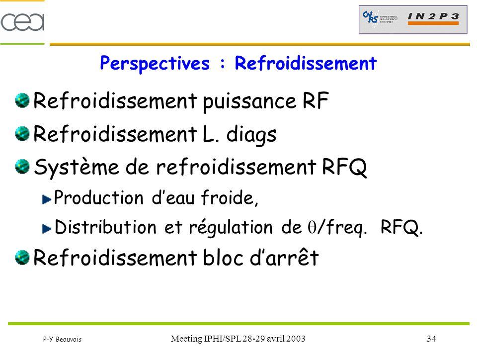 P-Y Beauvais Meeting IPHI/SPL 28-29 avril 200334 Perspectives : Refroidissement Refroidissement puissance RF Refroidissement L. diags Système de refro