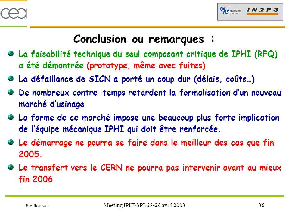 P-Y Beauvais Meeting IPHI/SPL 28-29 avril 200336 La faisabilité technique du seul composant critique de IPHI (RFQ) a été démontrée (prototype, même av