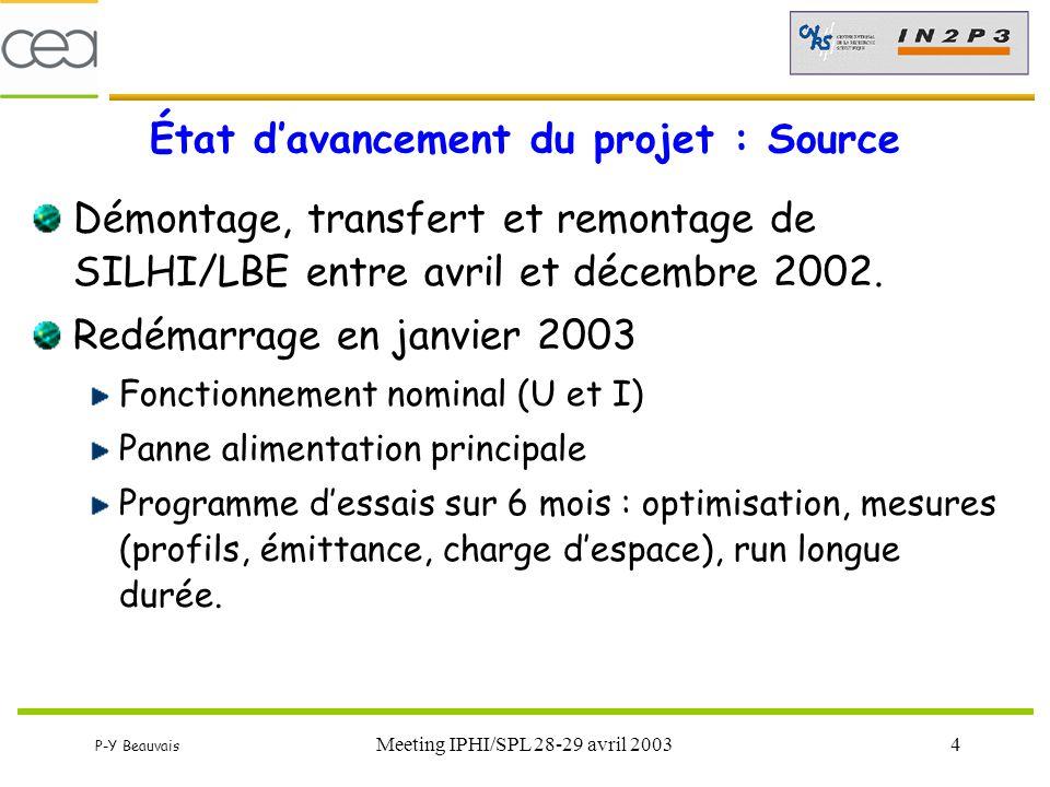 P-Y Beauvais Meeting IPHI/SPL 28-29 avril 20035 État d'avancement du projet : LBE LBE quasi définitive jusqu'à la sortie du 2ième solénoïde, Chambres de test et mesures en aval Campagne de mesures à démarrer dès le retour de l'alimentation HT Détermination de la position d'entrée RFQ, Début de mise en place des protections biologiques Dessin et réalisation de la section finale