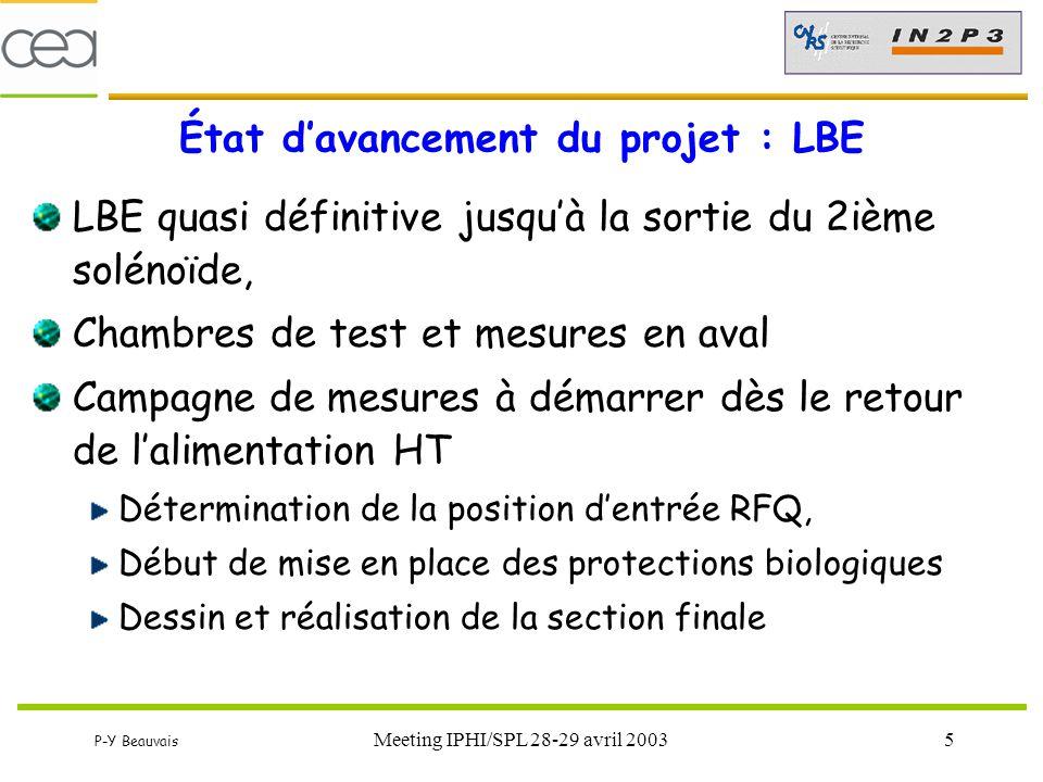 P-Y Beauvais Meeting IPHI/SPL 28-29 avril 20035 État d'avancement du projet : LBE LBE quasi définitive jusqu'à la sortie du 2ième solénoïde, Chambres