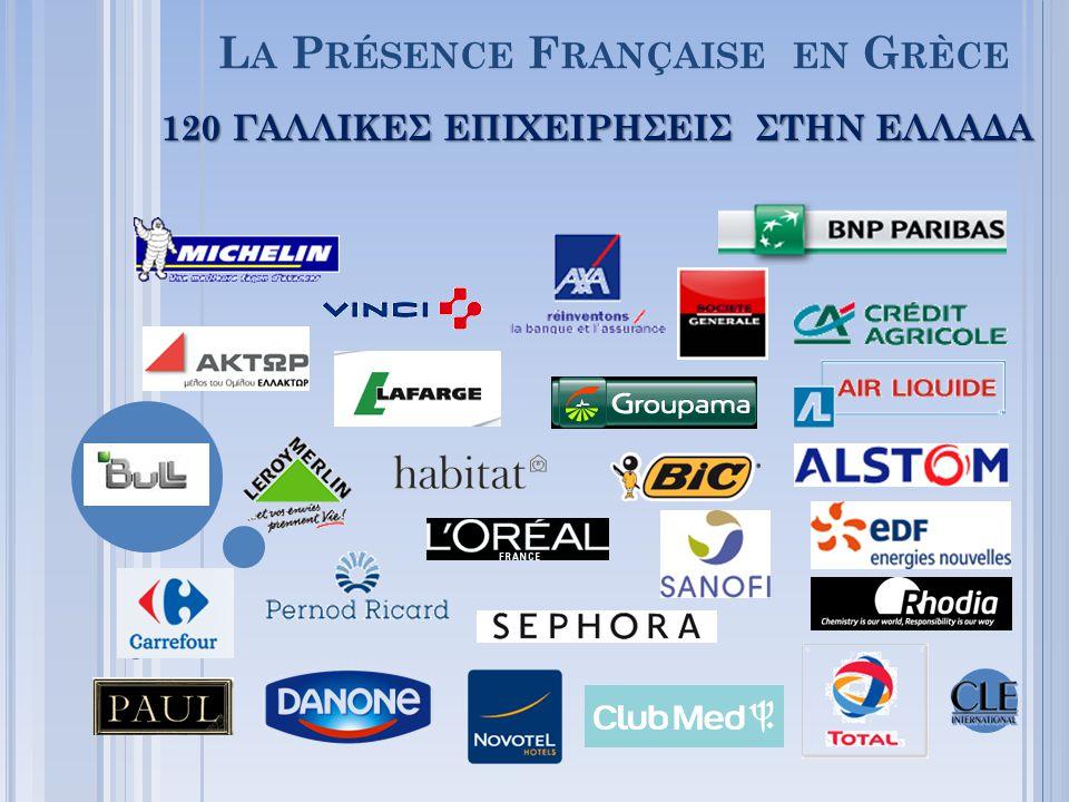  1 er employeur étranger en Grèce  1 er investisseur étranger en Grèce  5 e puissance commerciale mondiale  Espace francophone : 19% du commerce m