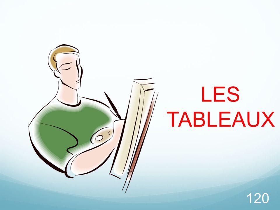 120 LES TABLEAUX