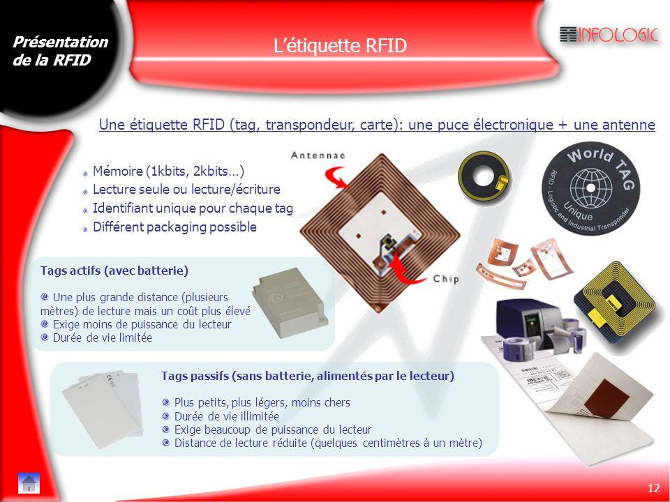 12 Une étiquette RFID (tag, transpondeur, carte): une puce électronique + une antenne Mémoire (1kbits, 2kbits…) Lecture seule ou lecture/écriture Iden