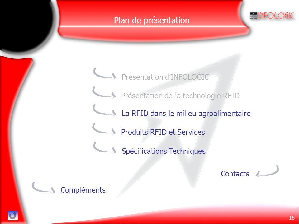 16 ContactsCompléments Présentation d'INFOLOGICPrésentation de la technologie RFIDLa RFID dans le milieu agroalimentaireSpécifications TechniquesProdu