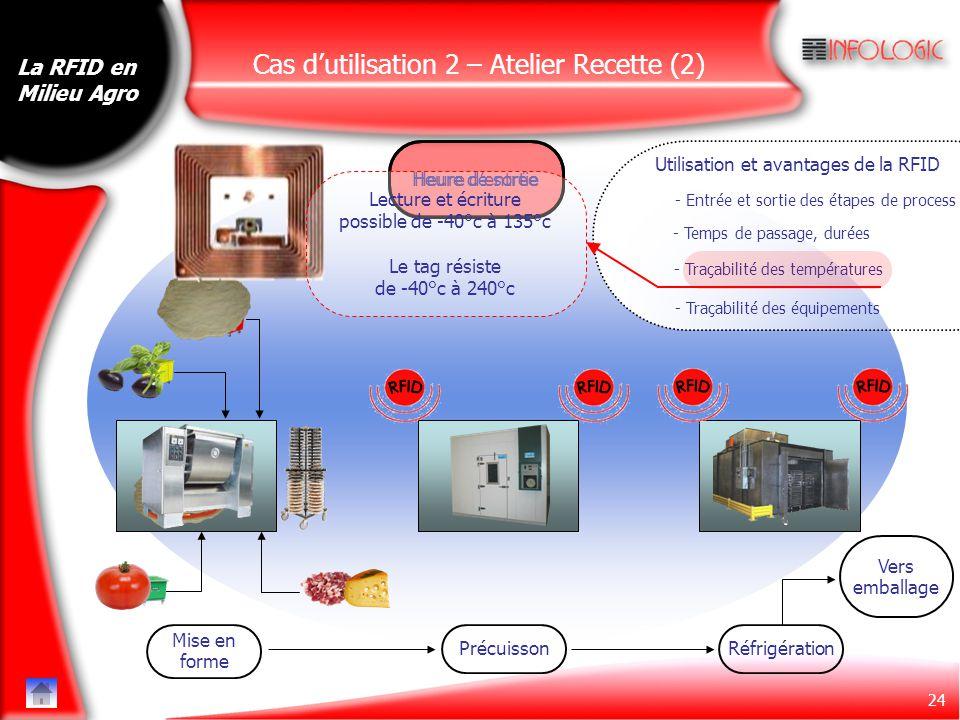 24 Cas d'utilisation 2 – Atelier Recette (2) Réfrigération Mise en forme Précuisson Vers emballage Utilisation et avantages de la RFID - Temps de pass