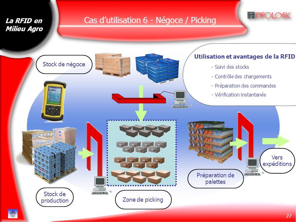 27 Stock de production Zone de pickingStock de négoce Préparation de palettes Vers expéditions Utilisation et avantages de la RFID - Contrôle des char