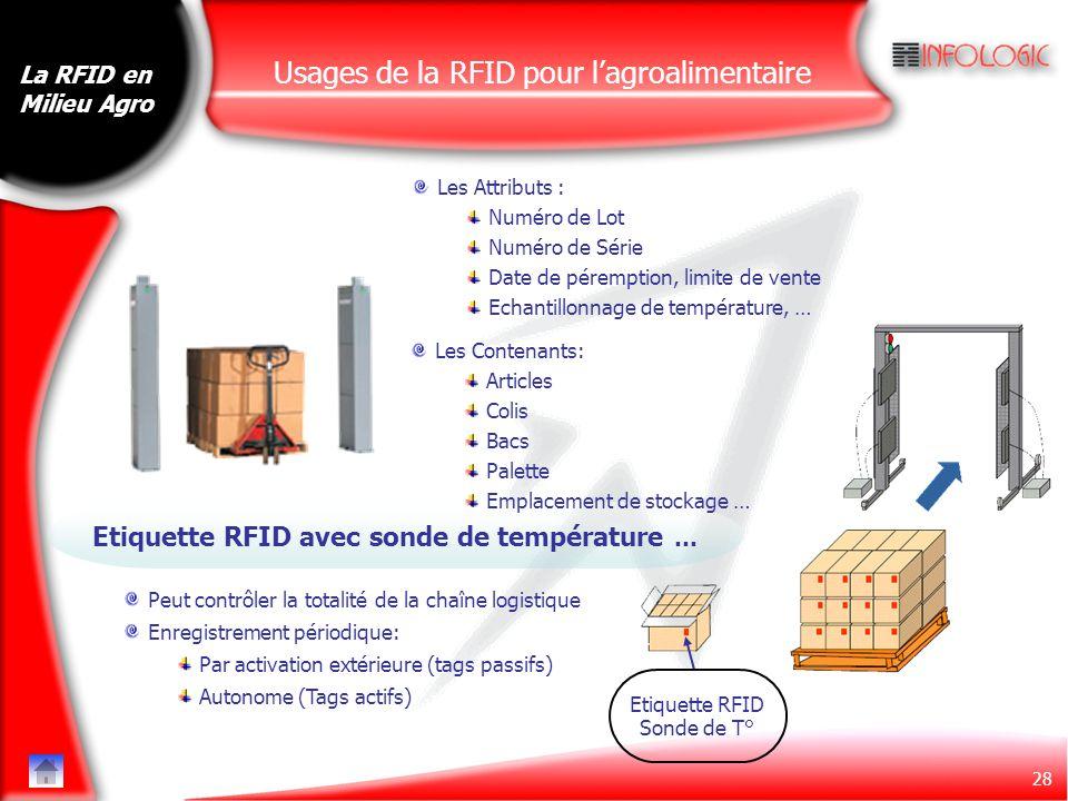 28 Les Attributs : Numéro de Lot Numéro de Série Date de péremption, limite de vente Echantillonnage de température, … Etiquette RFID avec sonde de te