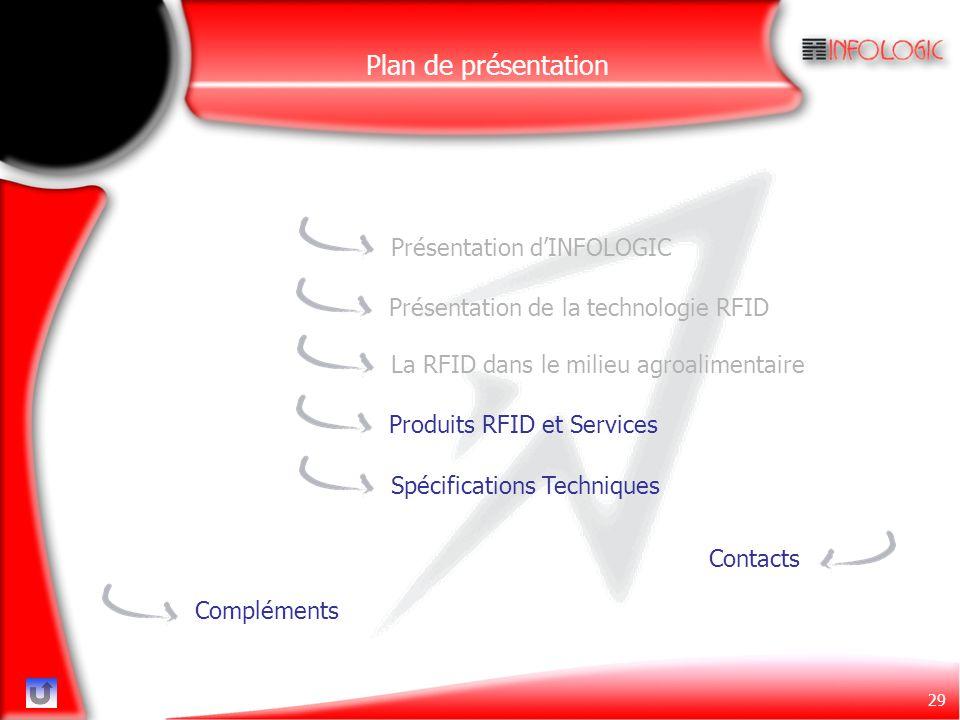 29 ContactsCompléments Présentation d'INFOLOGICPrésentation de la technologie RFIDLa RFID dans le milieu agroalimentaireSpécifications TechniquesProdu