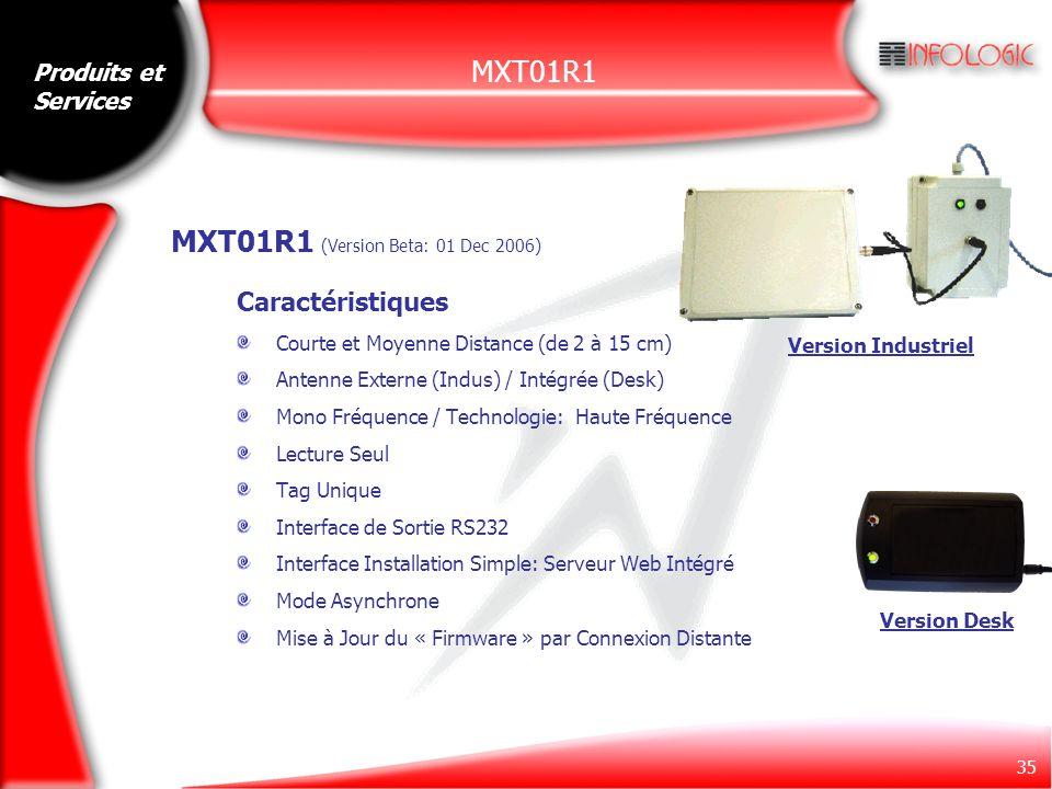 35 MXT01R1 Caractéristiques Courte et Moyenne Distance (de 2 à 15 cm) Antenne Externe (Indus) / Intégrée (Desk) Mono Fréquence / Technologie: Haute Fr