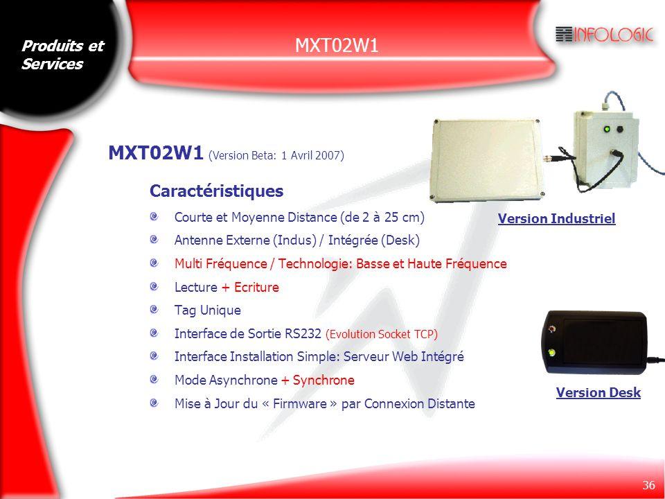 36 MXT02W1 Caractéristiques Courte et Moyenne Distance (de 2 à 25 cm) Antenne Externe (Indus) / Intégrée (Desk) Multi Fréquence / Technologie: Basse e