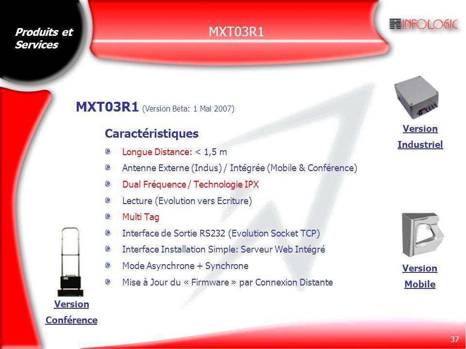 37 MXT03R1 Caractéristiques Longue Distance: < 1,5 m Antenne Externe (Indus) / Intégrée (Mobile & Conférence) Dual Fréquence / Technologie IPX Lecture
