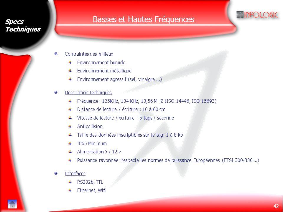 42 Basses et Hautes Fréquences Contraintes des milieux Environnement humide Environnement métallique Environnement agressif (sel, vinaigre …) Descript