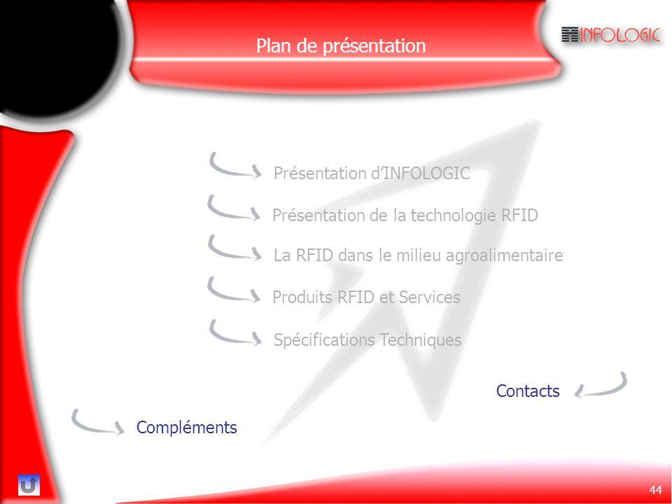 44 ContactsCompléments Présentation d'INFOLOGICPrésentation de la technologie RFIDLa RFID dans le milieu agroalimentaireSpécifications TechniquesProdu