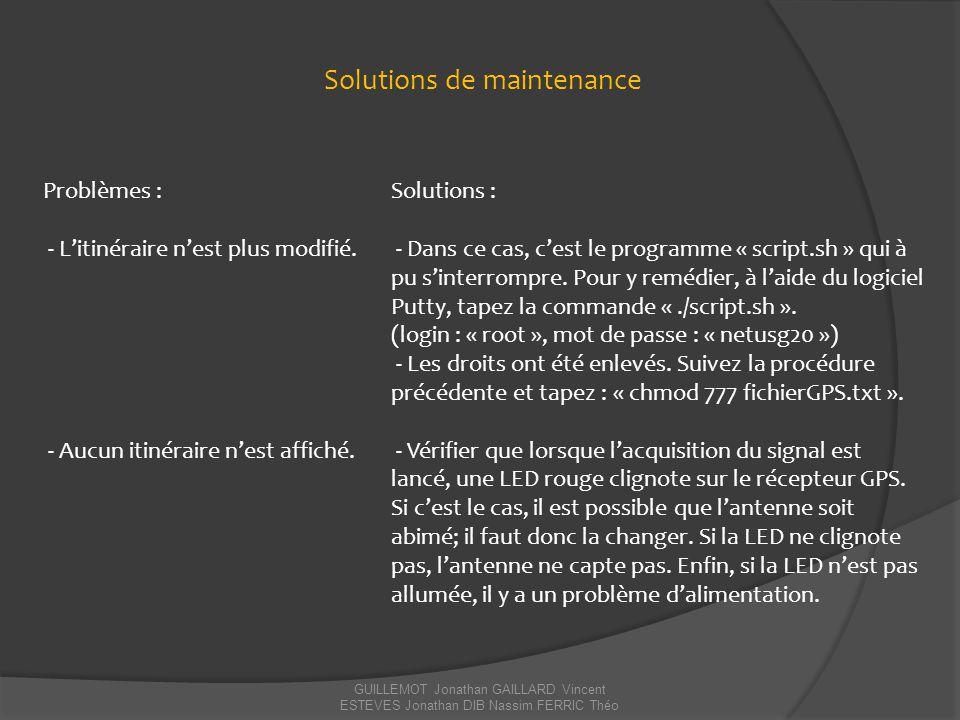GUILLEMOT Jonathan GAILLARD Vincent ESTEVES Jonathan DIB Nassim FERRIC Théo Solutions de maintenance Problèmes : - L'itinéraire n'est plus modifié. -