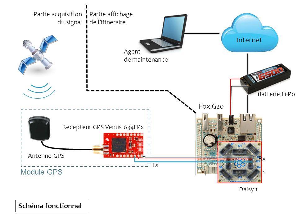 Récepteur GPS Venus 634LPx Agent de maintenance Antenne GPS Batterie Li-Po Tx Rx Daisy 1 Schéma fonctionnel Module GPS Fox G20 Internet Partie acquisi