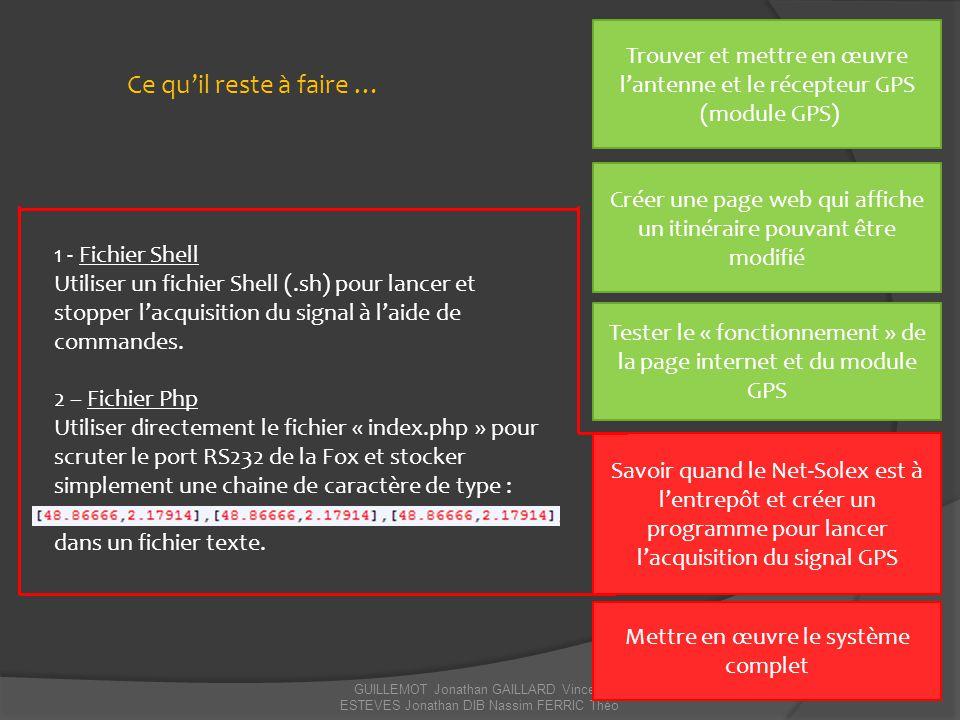 GUILLEMOT Jonathan GAILLARD Vincent ESTEVES Jonathan DIB Nassim FERRIC Théo Créer une page web qui affiche un itinéraire pouvant être modifié Tester l