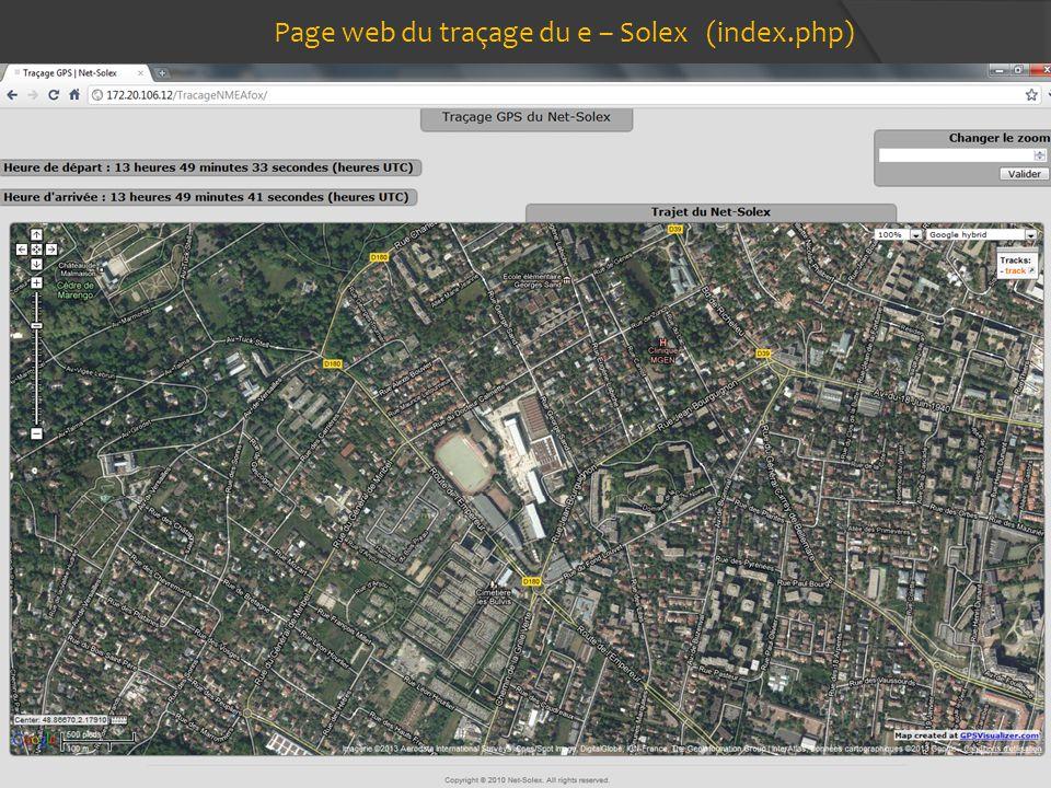 GUILLEMOT Jonathan GAILLARD Vincent ESTEVES Jonathan DIB Nassim FERRIC Théo Page web du traçage du e – Solex (index.php)