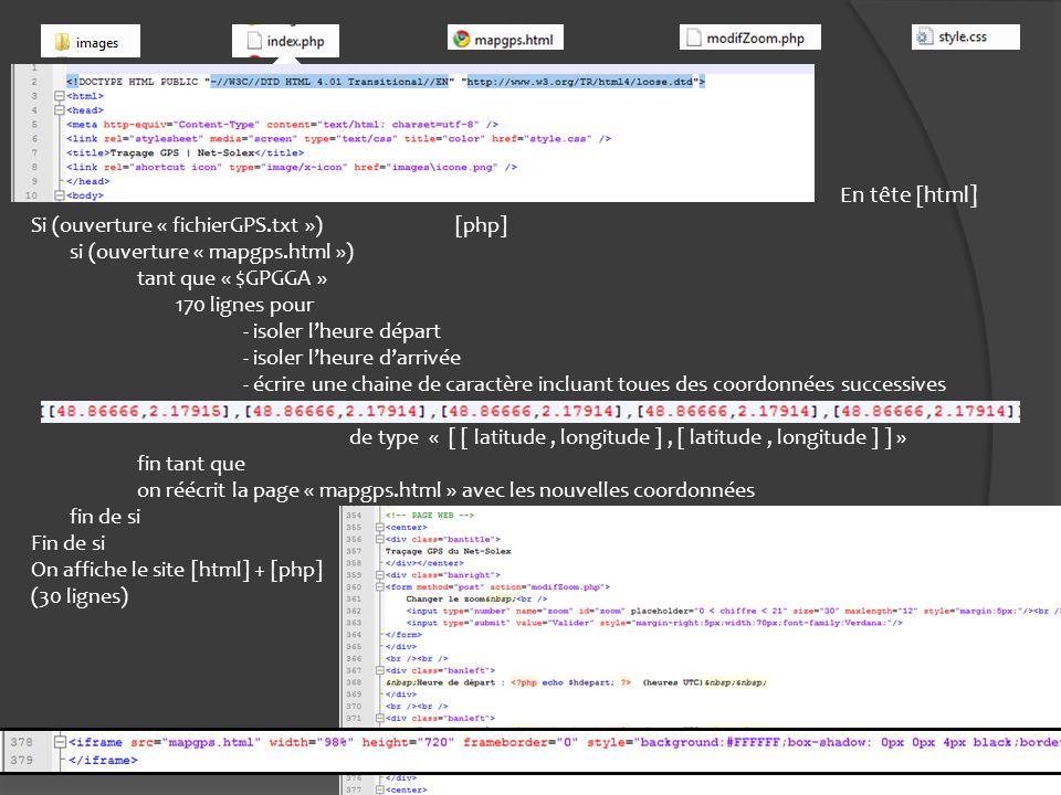 En tête [html] Si (ouverture « fichierGPS.txt »)[php] si (ouverture « mapgps.html ») tant que « $GPGGA » 170 lignes pour - isoler l'heure départ - iso