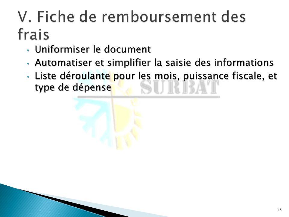 Uniformiser le document Uniformiser le document Automatiser et simplifier la saisie des informations Automatiser et simplifier la saisie des informations Liste déroulante pour les mois, puissance fiscale, et type de dépense Liste déroulante pour les mois, puissance fiscale, et type de dépense 15