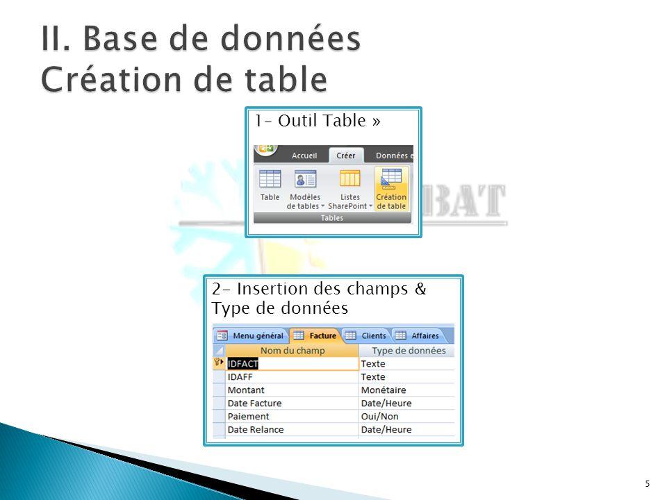 5 2- Insertion des champs & Type de données 1– Outil Table »