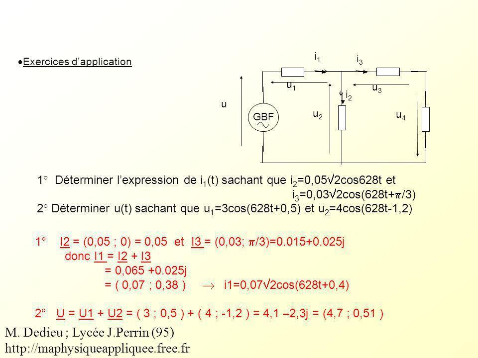  Exercices d'application 1° Déterminer l'expression de i 1 (t) sachant que i 2 =0,05  2cos628t et i 3 =0,03  2cos(628t+  /3) 2° Déterminer u(t) sachant que u 1 =3cos(628t+0,5) et u 2 =4cos(628t-1,2) GBF u u1u1 u3u3 u4u4 u2u2 i1i1 i3i3 i2i2 1° I2 = (0,05 ; 0) = 0,05 et I3 = (0,03;  /3)=0.015+0.025j donc I1 = I2 + I3 = 0,065 +0.025j = ( 0,07 ; 0,38 )  i1=0,07  2cos(628t+0,4) 2° U = U1 + U2 = ( 3 ; 0,5 ) + ( 4 ; -1,2 ) = 4,1 –2,3j = (4,7 ; 0,51 ) M.