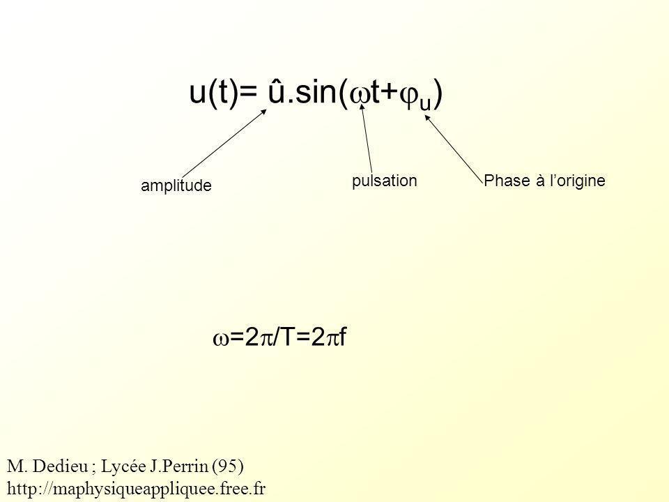 u(t)= û.sin(  t+  u ) amplitude pulsation Phase à l'origine  =2  /T=2  f M.
