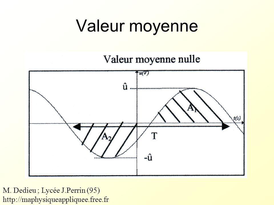 Valeur moyenne M. Dedieu ; Lycée J.Perrin (95) http://maphysiqueappliquee.free.fr