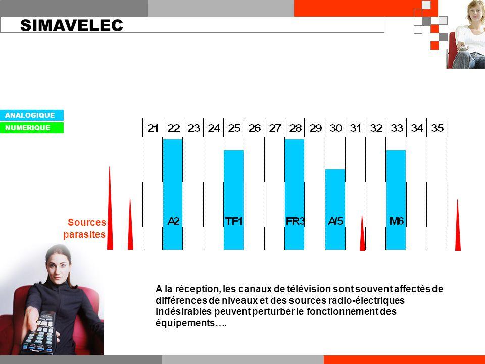 Sources parasites A la réception, les canaux de télévision sont souvent affectés de différences de niveaux et des sources radio-électriques indésirabl