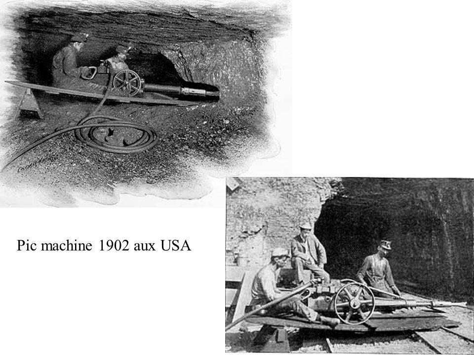 Otto LILIENTHAL 1878 invention première haveuse à main en Allemagne