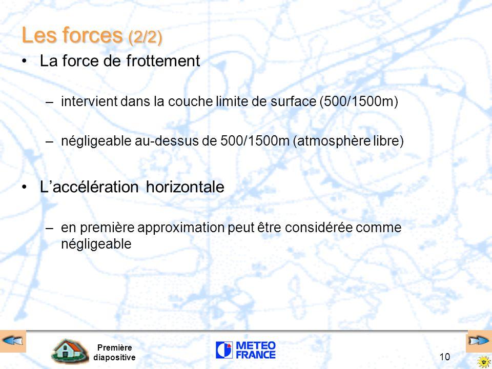 Première diapositive 10 Les forces (2/2) La force de frottement –intervient dans la couche limite de surface (500/1500m) –négligeable au-dessus de 500/1500m (atmosphère libre) L'accélération horizontale –en première approximation peut être considérée comme négligeable