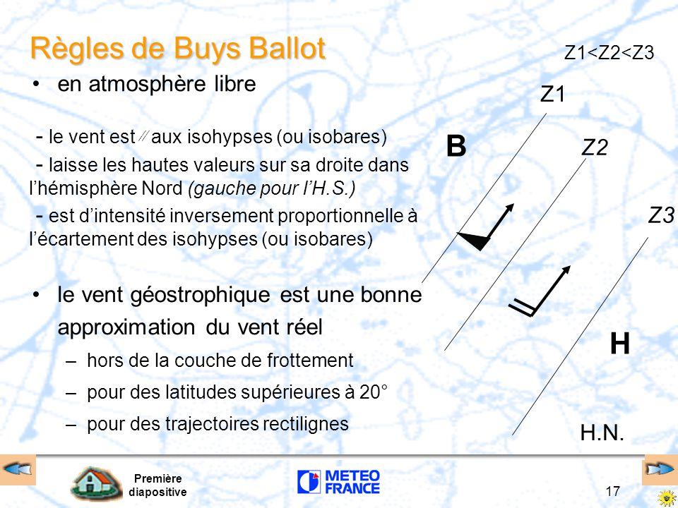 Première diapositive 17 Règles de Buys Ballot le vent géostrophique est une bonne approximation du vent réel –hors de la couche de frottement –pour des latitudes supérieures à 20° –pour des trajectoires rectilignes H.N.