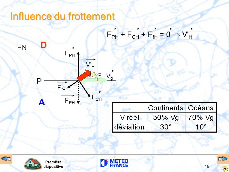 Première diapositive 18 Influence du frottement D A P F PH + F CH + F fH = 0  V H F PH - F PH F CH F fH VgVg V H  HN
