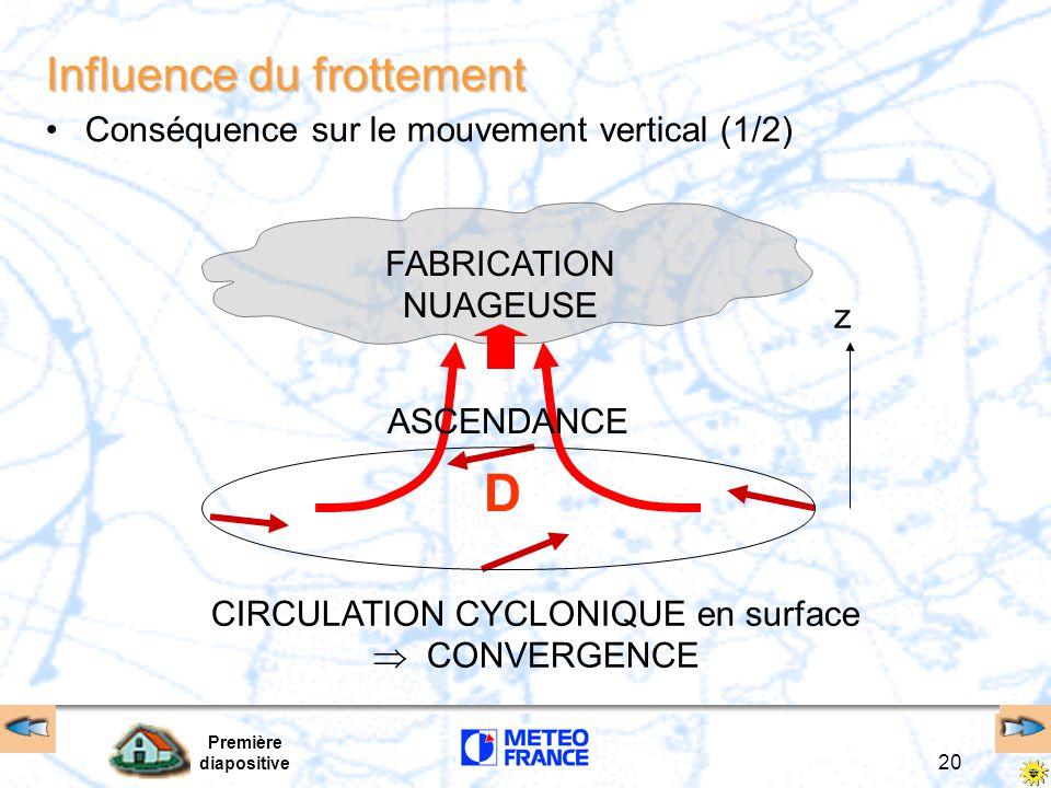 Première diapositive 20 D z ASCENDANCE CIRCULATION CYCLONIQUE en surface  CONVERGENCE FABRICATION NUAGEUSE Influence du frottement Conséquence sur le