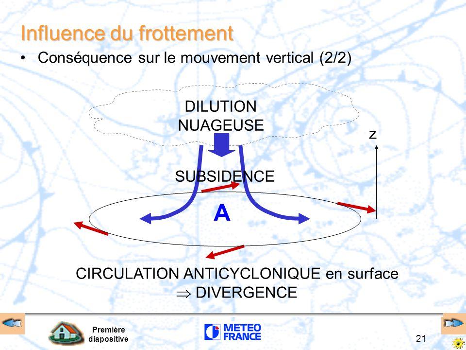 Première diapositive 21 A z CIRCULATION ANTICYCLONIQUE en surface  DIVERGENCE SUBSIDENCE DILUTION NUAGEUSE Influence du frottement Conséquence sur le mouvement vertical (2/2)