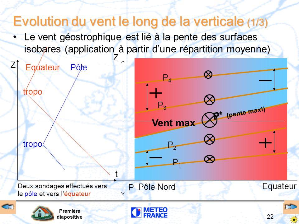 Première diapositive 22 Le vent géostrophique est lié à la pente des surfaces isobares (application à partir d'une répartition moyenne) Z P Pôle Nord