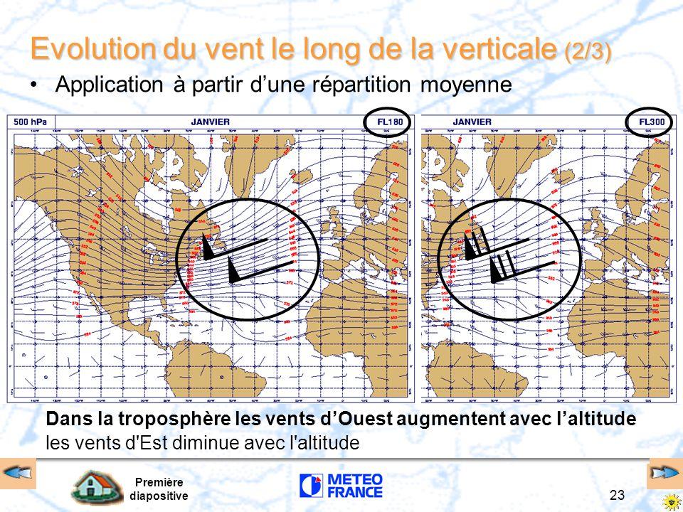 Première diapositive 23 Dans la troposphère les vents d'Ouest augmentent avec l'altitude les vents d'Est diminue avec l'altitude Evolution du vent le