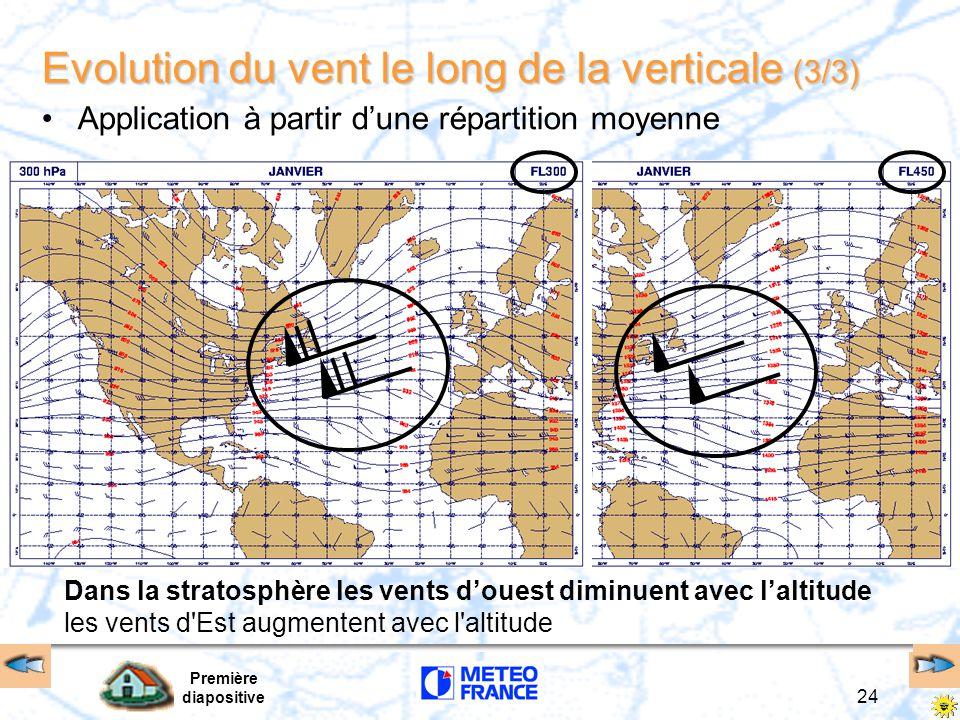 Première diapositive 24 Evolution du vent le long de la verticale (3/3) Application à partir d'une répartition moyenne Dans la stratosphère les vents