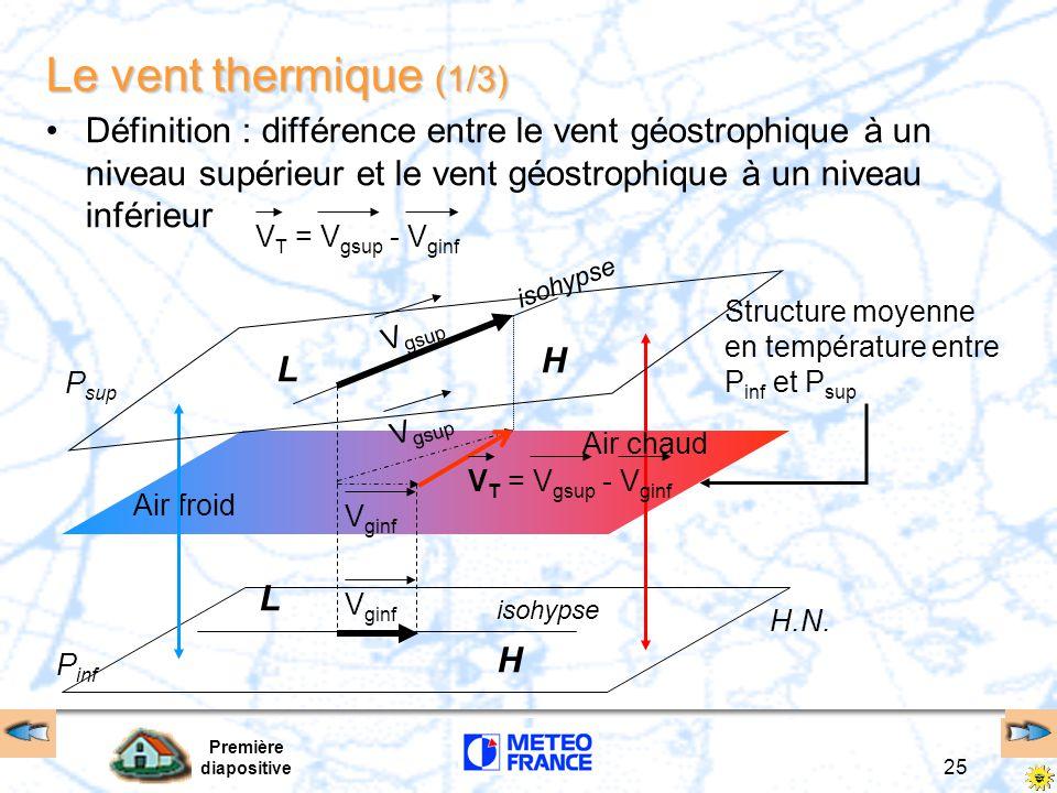 Première diapositive 25 Le vent thermique (1/3) Définition : différence entre le vent géostrophique à un niveau supérieur et le vent géostrophique à un niveau inférieur V T = V gsup - V ginf Structure moyenne en température entre P inf et P sup P sup L isohypse H P inf L H.N.