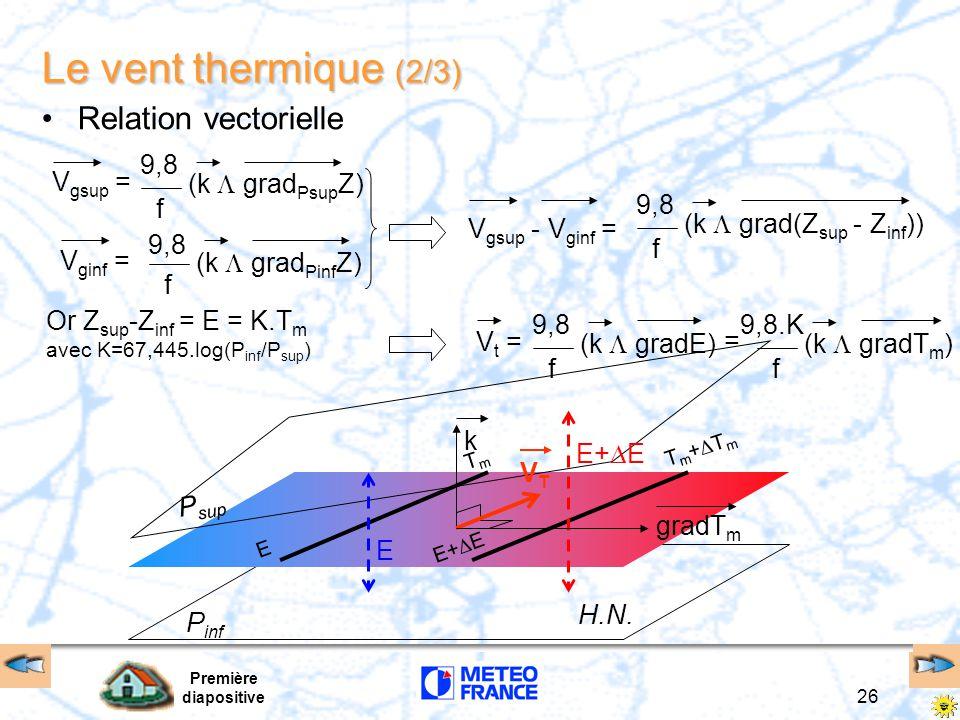 Première diapositive 26 Le vent thermique (2/3) Relation vectorielle Or Z sup -Z inf = E = K.T m avec K=67,445.log(P inf /P sup ) (k  grad Pinf Z) 9,8 f V ginf = (k  grad Psup Z) 9,8 f V gsup = (k  grad(Z sup - Z inf )) 9,8 f V gsup - V ginf = (k  gradE) 9,8 f V t = (k  gradT m ) 9,8.K f = H.N.