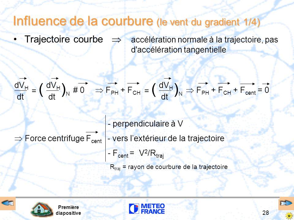 Première diapositive 28 Influence de la courbure (le vent du gradient 1/4) Trajectoire courbe  accélération normale à la trajectoire, pas d accélération tangentielle - perpendiculaire à V - vers l'extérieur de la trajectoire - F cent = V 2 /R traj R traj = rayon de courbure de la trajectoire dt dV H dt dV H = ()N)N # 0 dt dV H = ()N)N  F PH + F CH  F PH + F CH + F cent = 0  Force centrifuge F cent
